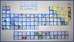 53  Periodic Table Of Pic Elements