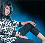 ChitChat  Myanmar Girls Models News: Thazin, Myanmar Model Singer