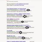 Rahsia Blog Bundle Tak Dikunjungi