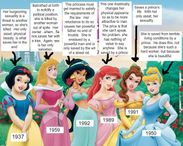 The Atlantean Conspiracy: Disney Racism, Sexism, Satanism, and