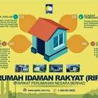 Program Rumah Idaman Rakyat (RIR) Online