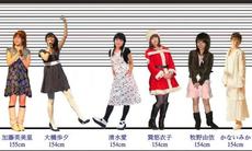 154cm ?? ? Shimizu Ai