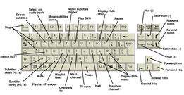 kemudian yang terakhir adalah keyboard model AZERTY keyboard jenis