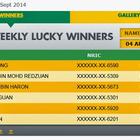 Shell Easy Win Masih Berpeluang Rebut RM40,000