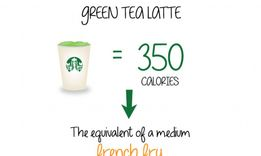 Infographic shows how Starbucks is actually 'liquid junk food' | Mail