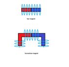 Mr Lester J Hendershot's magnetic generator.  Page 9