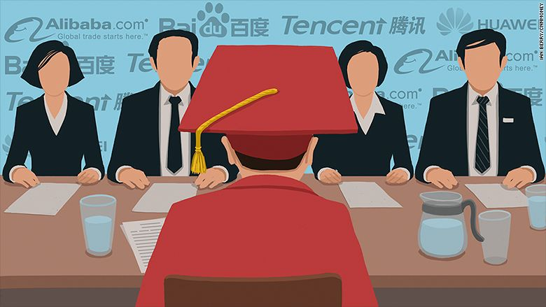 How to land a job in China's tech sector