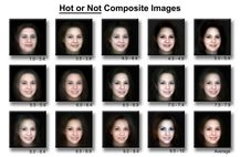 Hot or not composite