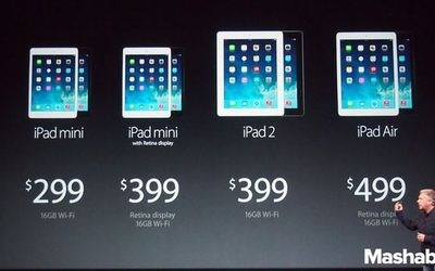 Apple iPad Air Event: What ...