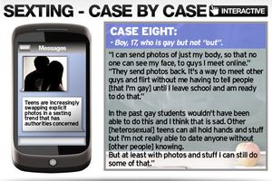 Sexting - Case by case | Sexting - Case by case | The Australian