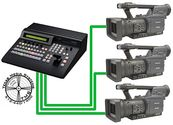AGHPX170 / AVHS400AN HD Studio Starter Kit  Texas Media Systems