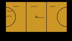 Fitxer:Netball court medium png  Viquip�dia, l'enciclop�dia lliure