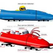 Two- Or Four-person Bobsled; Bobsleds Reach Speeds Of Over 85 mph