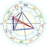 Astrology: Entertainment: Color Climax, birth date 19 September 1966