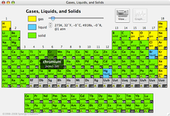 periodic table x is a periodic table for the macintosh