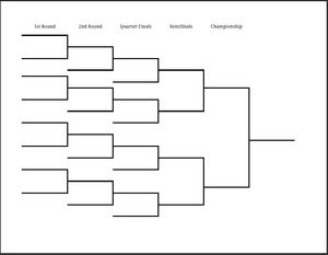 The Constellation empty tournament bracket template Archer