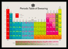 The Periodic Table of Swearing.