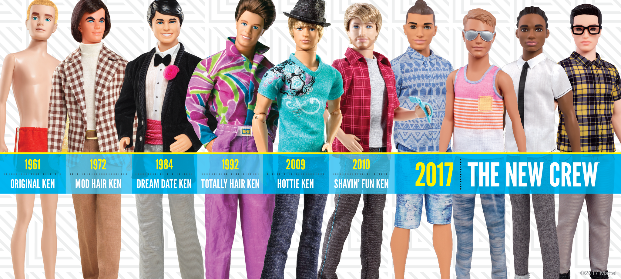 London store to have Ken doll exhibition, offer new classic Ken T-shirt
