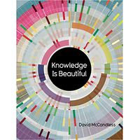 Knowledge Is Beautiful Book