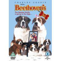 Beethovens 2nd (Resleeve)