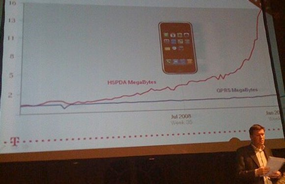 T-Mobile over de lancering van de G1 in Nederland