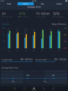 Sleep Better: Sleep Cycle App