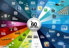 Infographie : ce qu'il passe sur le net en 60 secondes