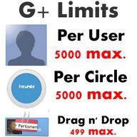 Les limites imposées par Google+