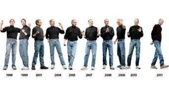 Le style vestimentaire de Steve Jobs, sur 13 années