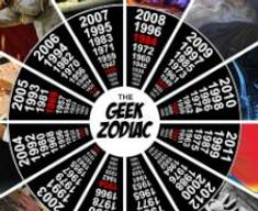 Le zodiac du Geek
