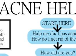 Infographie - Une solution pour les problèmes d'acné