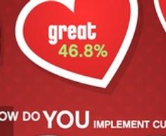 Infographie - le service après vente sur les réseaux sociaux