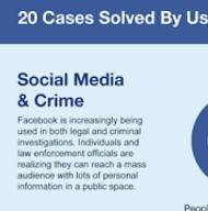 Infographie - les crimes résolus grâce à facebook