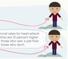 Infographie - Comment vivre plus longtemps ?
