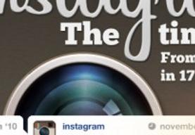 Instagram - De 0 à 1 milliard de dollars en 17 mois (infographie)