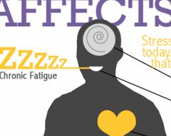 Infographie - l'impact du stress sur votre santé