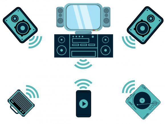 Multiraum-Lautsprecher