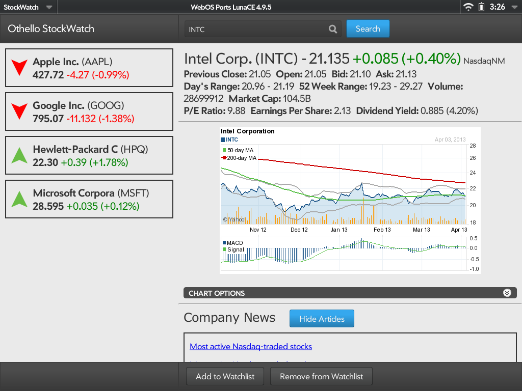 Othello Stockwatch Screenshot 0