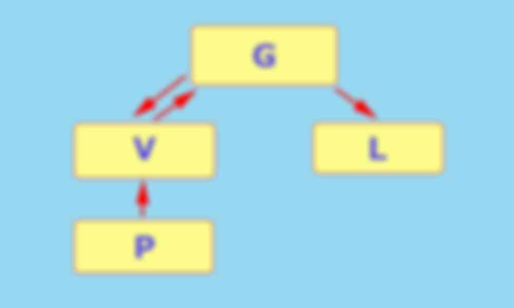 Схематическое отображение передачи ссылочного веса