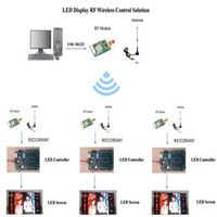 wireless LED display system 2km distance moving sign controller 433MHz rf data transceiver module KYL-200L