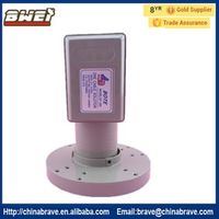 BWEI LNB Single C Band One Cable Solution Frequency With Factory Price