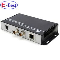 Hanlyter H.265/H.264 MPEG-4 AVC HD SD SDI Replace Video Capture Card IPTV encoder