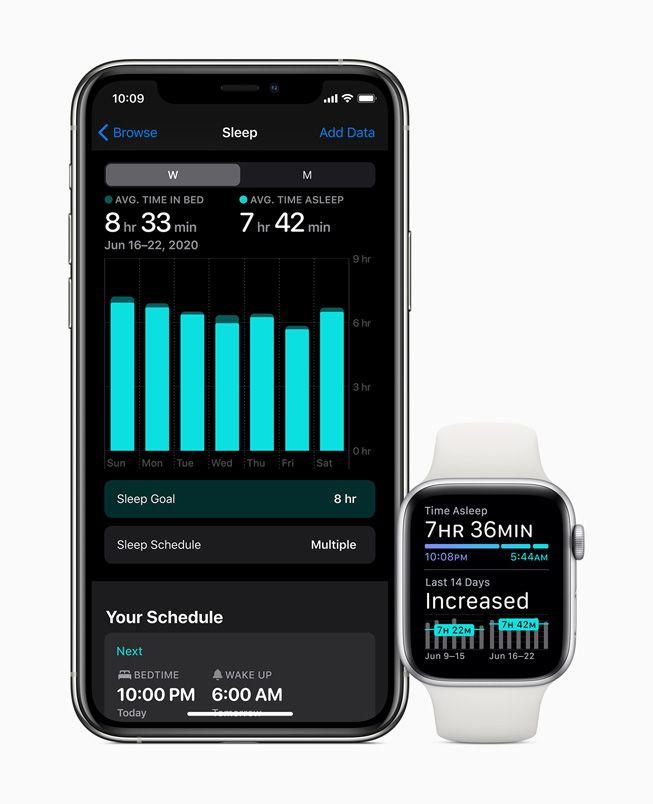 Sleep tracking displayed on Apple Watch Series 5.