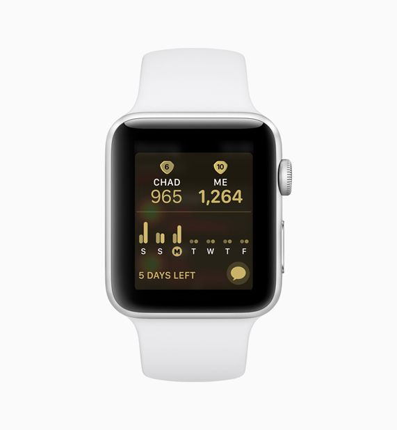 An Activity Sharing weekly competition tracker shown on an Apple Watch