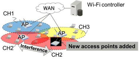Figure 1: Wi-Fi system schematic