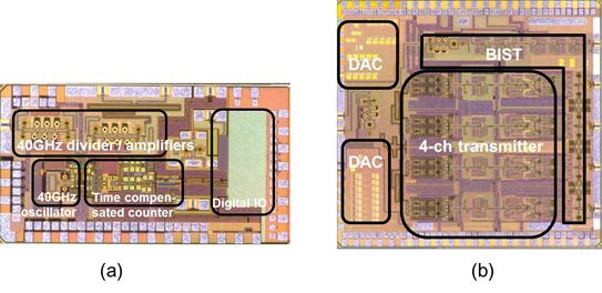 Figure 3: Millimeter wave CMOS chip (a) millimeter wave signal-generator circuit, (b) 4-channel CMOS transmitter circuit