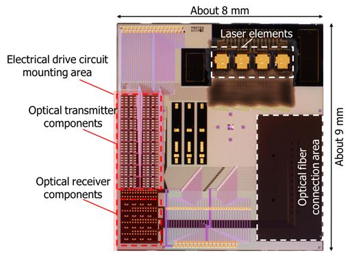 Figure 3: Newly developed silicon photonics optical circuit