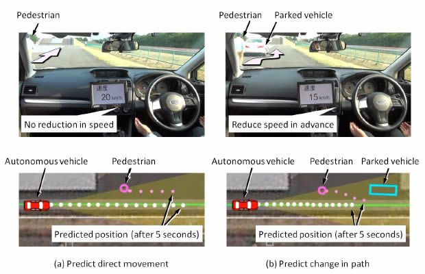 [image]Figure: Speed control based on prediction of pedestrian movement(Upper photo: Experimental vehicle; Lower photo: Predictive control information)