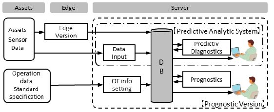 [image]System Block Diagram