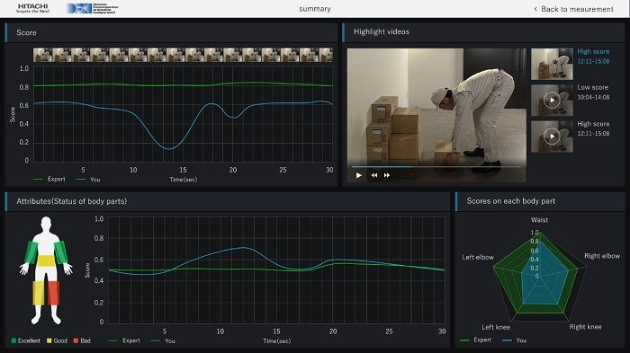 [image]Test screen showing real-time measurement and comparison/assessment of differences with the model worker